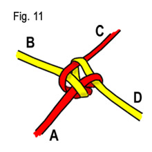roundstitch-fig11.jpg